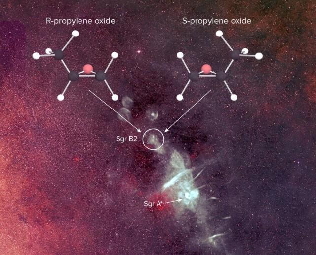 Image: Chiral molecules