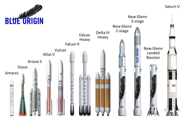 Image: Rocket lineup