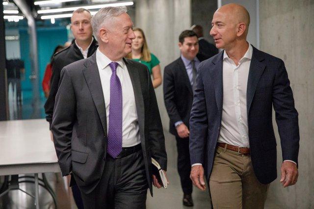 Mattis and Bazos