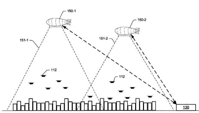 Amazon drone airships