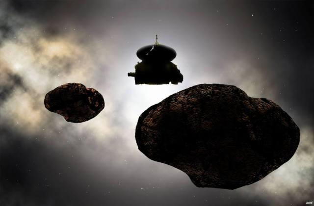 New Horizons at 2014 MU69
