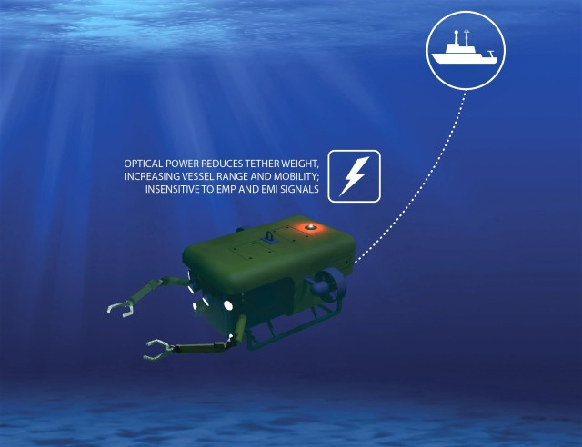 PowerLight undersea power transmission