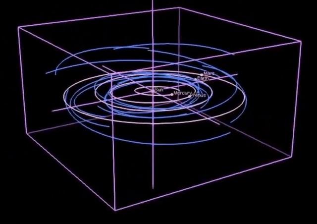Asteroid tracks