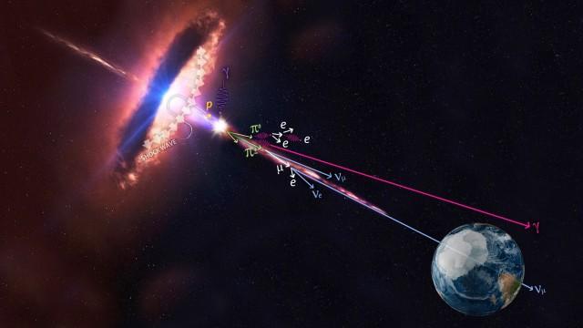 Blazar and neutrino