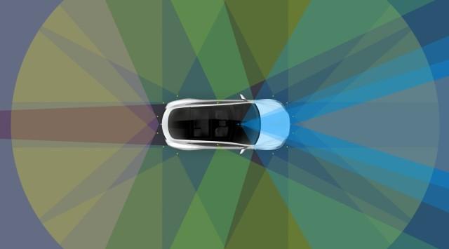 Field of view for Tesla sensors