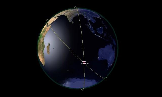 Satellite paths