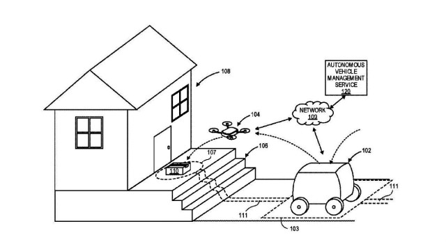 Self-driving drones and vehicles